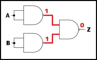 OR回路の値挿入例1