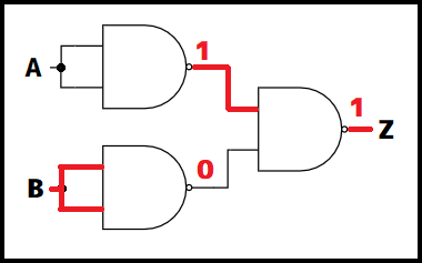 OR回路の値挿入例2