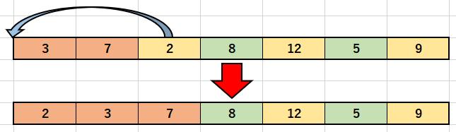 挿入ソートによる並べ替え2