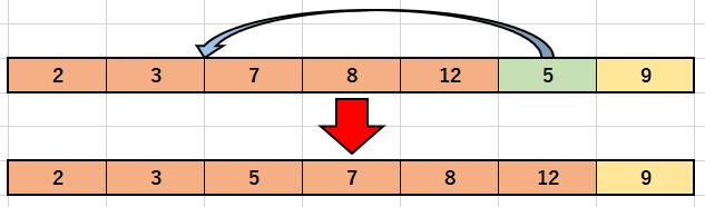 挿入ソートによる並べ替え5