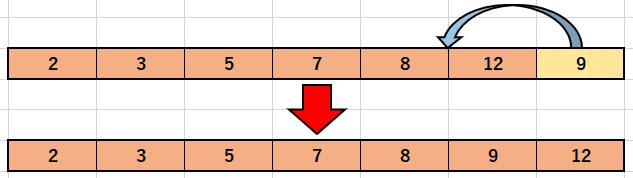 挿入ソートによる並べ替え6