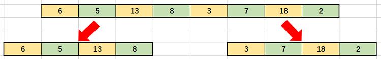 データを2分割する
